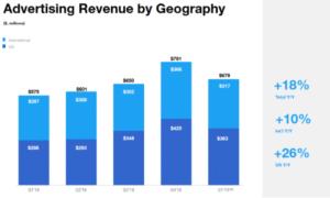 twitter-ad-revenue
